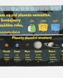 Pravítko planety sluneční soustavy